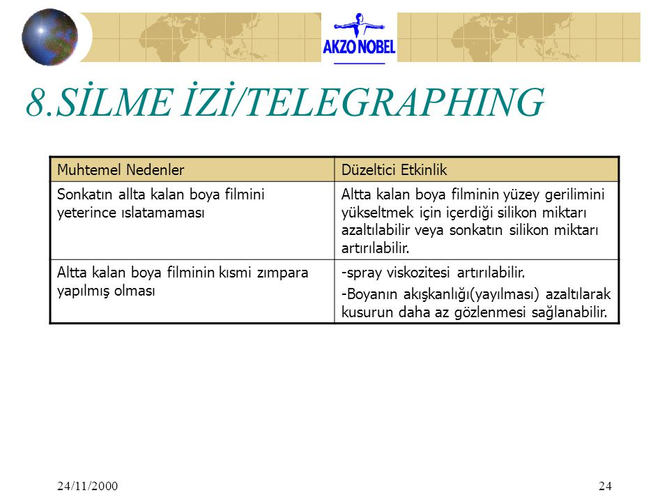 8.SİLME İZİ/TELEGRAPHING