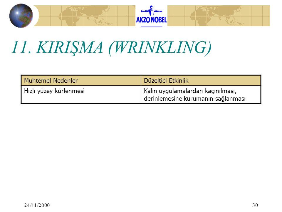 11. KIRIŞMA (WRINKLING) Muhtemel Nedenler Düzeltici Etkinlik