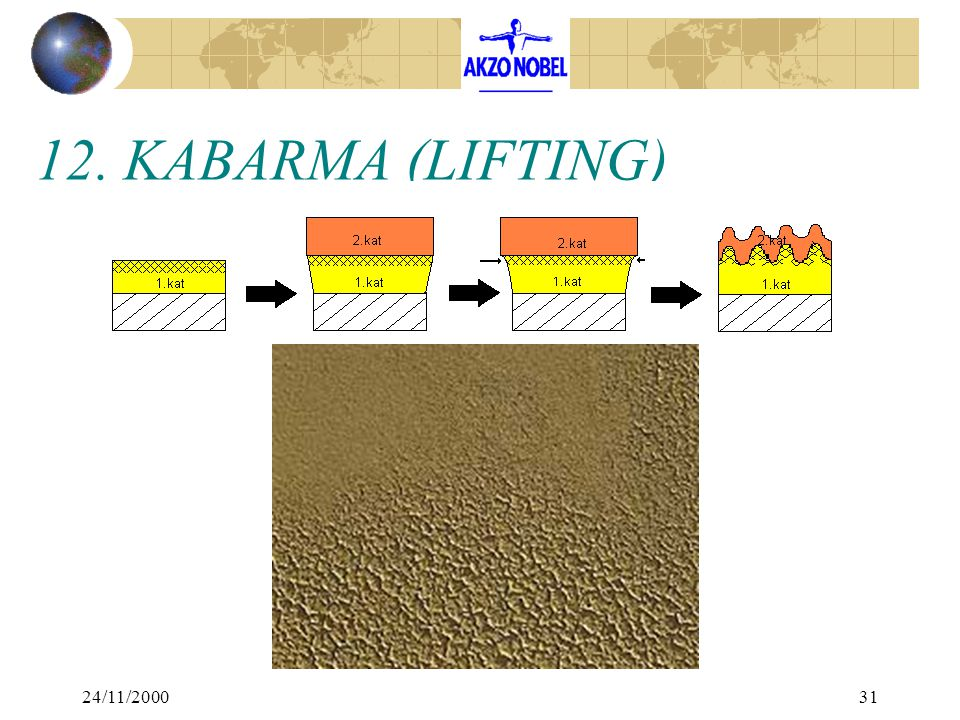 12. KABARMA (LIFTING) 24/11/2000