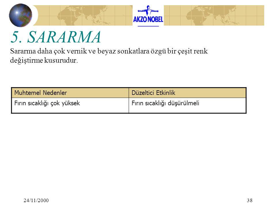 5. SARARMA Sararma daha çok vernik ve beyaz sonkatlara özgü bir çeşit renk değiştirme kusurudur.