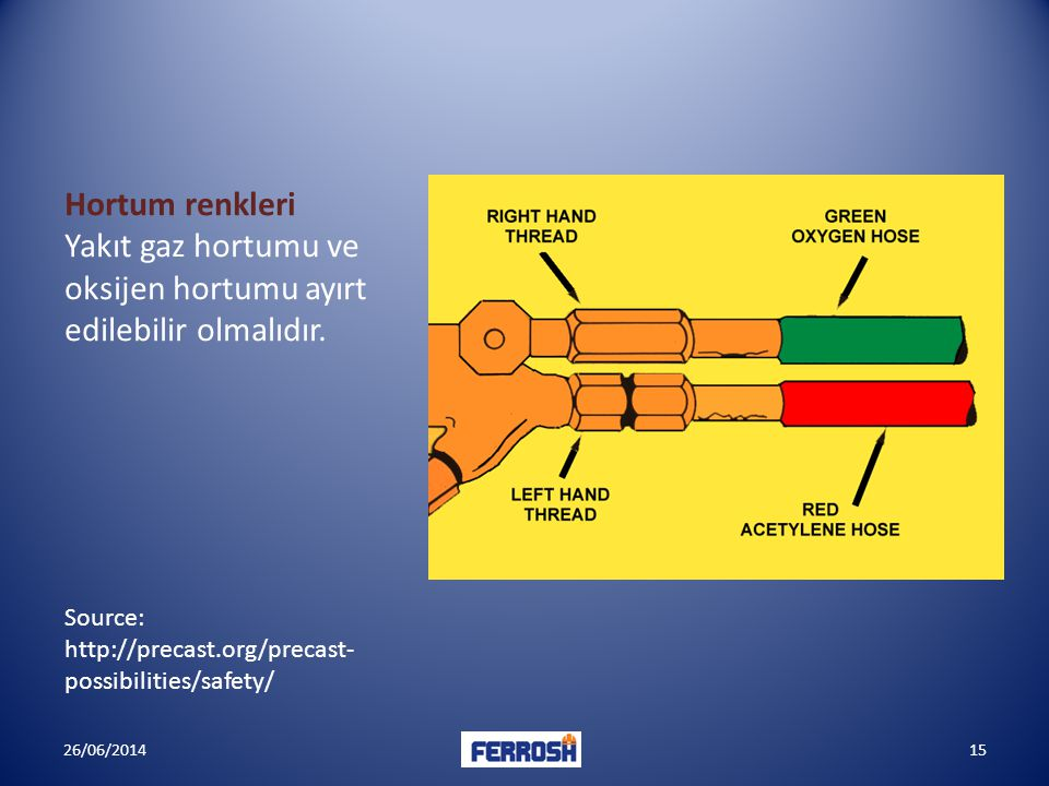Yakıt gaz hortumu ve oksijen hortumu ayırt edilebilir olmalıdır.