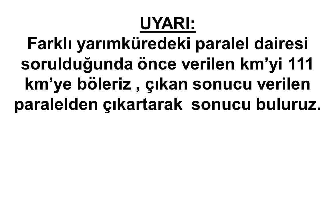 UYARI: