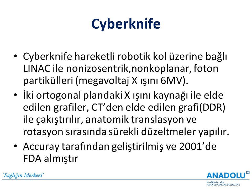 Cyberknife Cyberknife hareketli robotik kol üzerine bağlı LINAC ile nonizosentrik,nonkoplanar, foton partikülleri (megavoltaj X ışını 6MV).