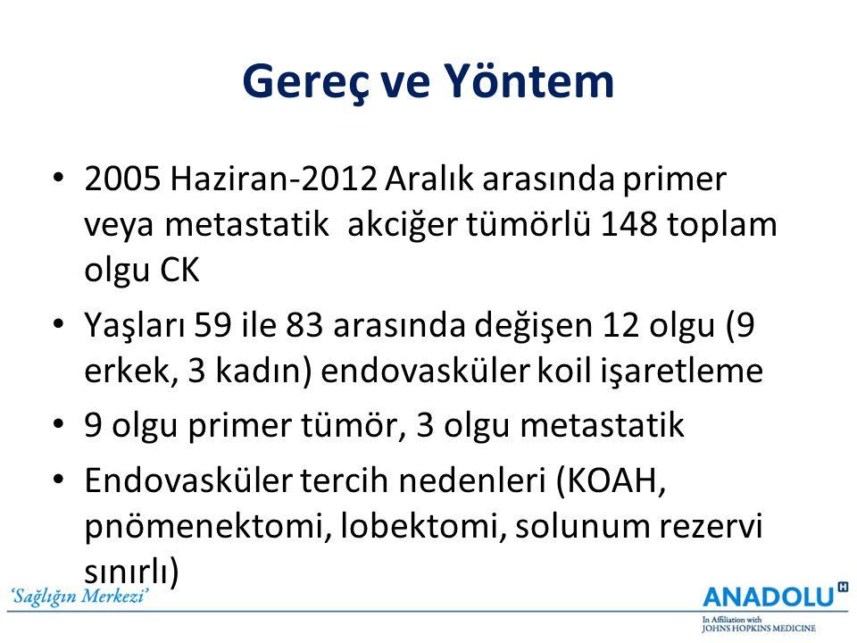 Gereç ve Yöntem 2005 Haziran-2012 Aralık arasında primer veya metastatik akciğer tümörlü 148 toplam olgu CK.