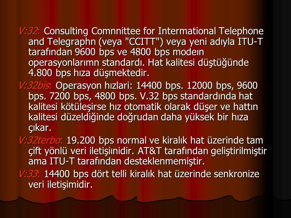 V:32: Consulting Comnnittee for Intermational Telephone and Telegraphn (veya CCITT ) veya yeni adıyla ITU-T tarafından 9600 bps ve 4800 bps modeın operasyonlarımn standardı. Hat kalitesi düştüğünde 4.800 bps hıza düşmektedir.