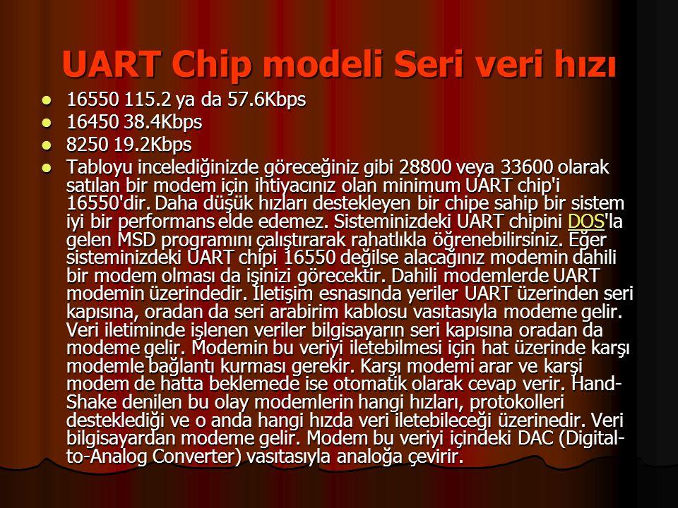 UART Chip modeli Seri veri hızı