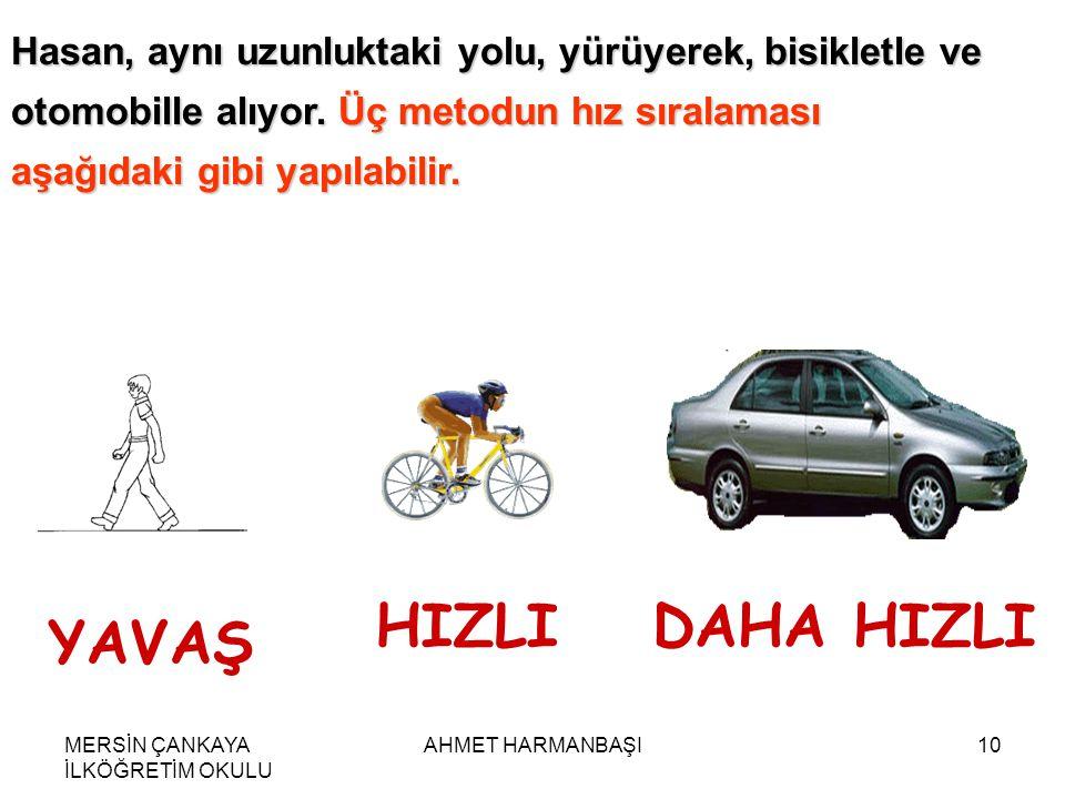 Hasan, aynı uzunluktaki yolu, yürüyerek, bisikletle ve otomobille alıyor. Üç metodun hız sıralaması