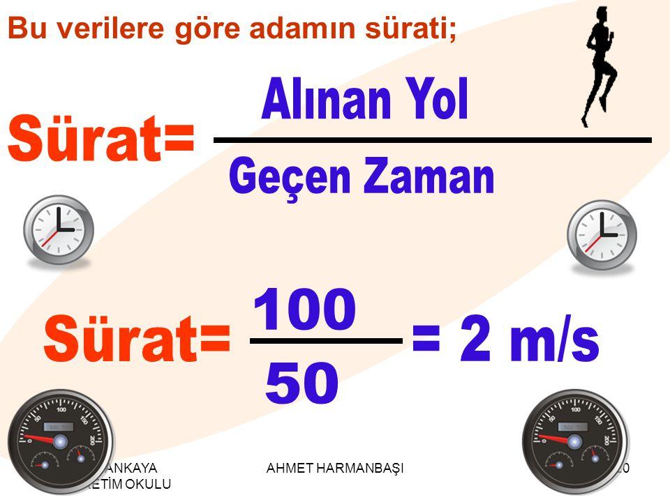 Alınan Yol Sürat= Geçen Zaman 100 Sürat= = 2 m/s 50