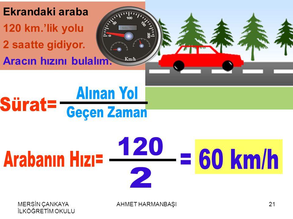 Alınan Yol Sürat= Geçen Zaman 120 = 60 km/h Arabanın Hızı= 2