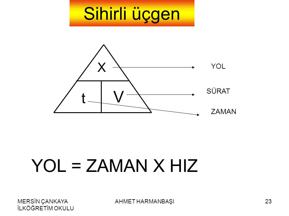 Sihirli üçgen YOL = ZAMAN X HIZ V t X YOL SÜRAT ZAMAN