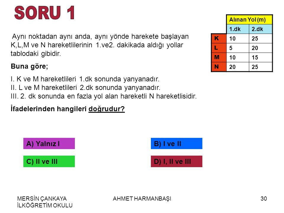 SORU 1 Alınan Yol (m) 1.dk. 2.dk. K. 10. 25. L. 5. 20. M. 15. N.