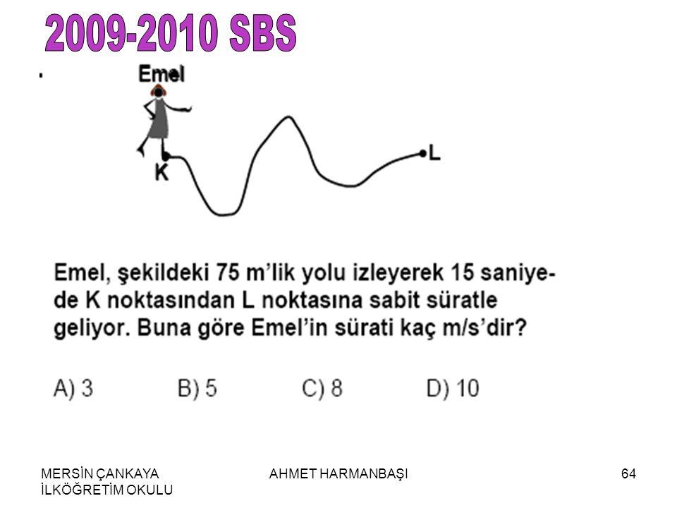 2009-2010 SBS MERSİN ÇANKAYA İLKÖĞRETİM OKULU AHMET HARMANBAŞI