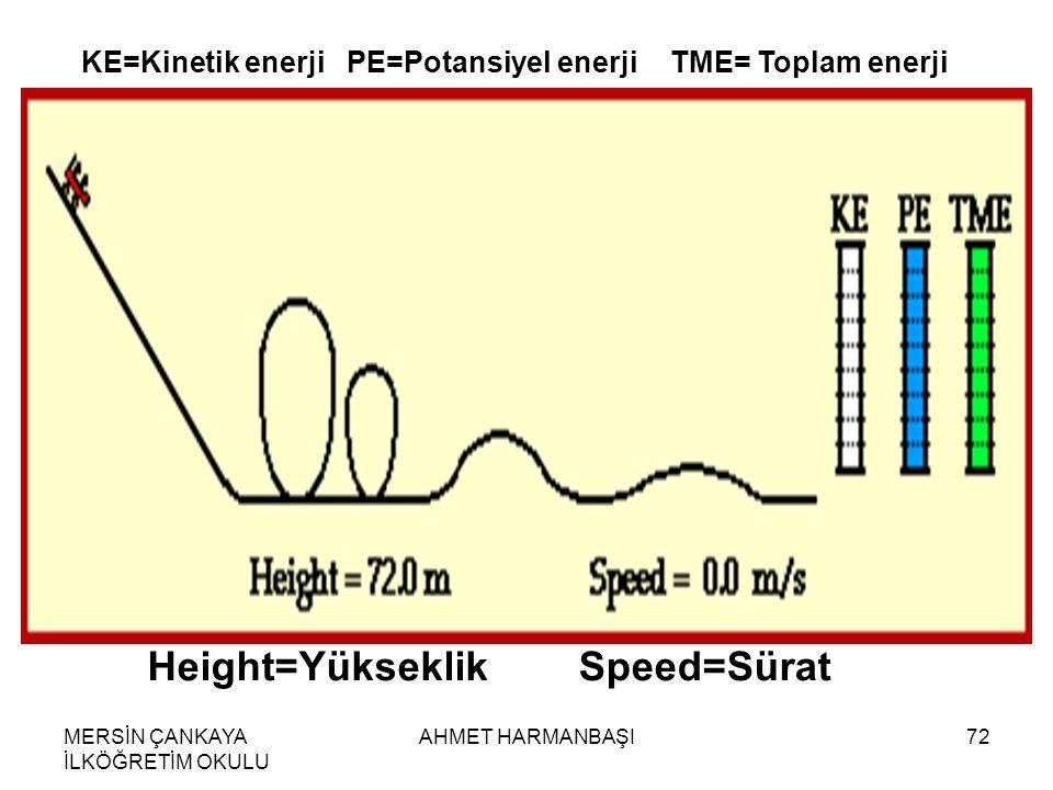 Height=Yükseklik Speed=Sürat KE=Kinetik enerji PE=Potansiyel enerji