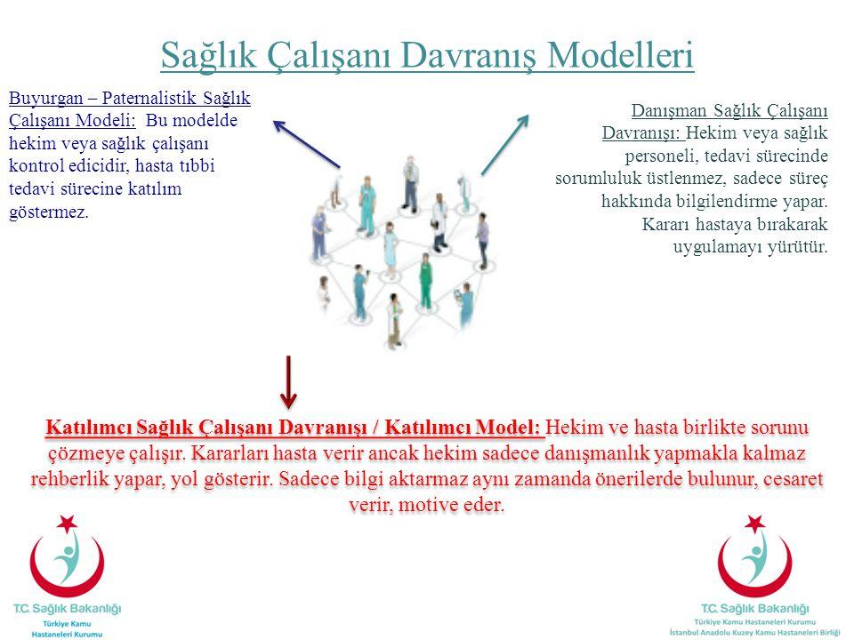Sağlık Çalışanı Davranış Modelleri