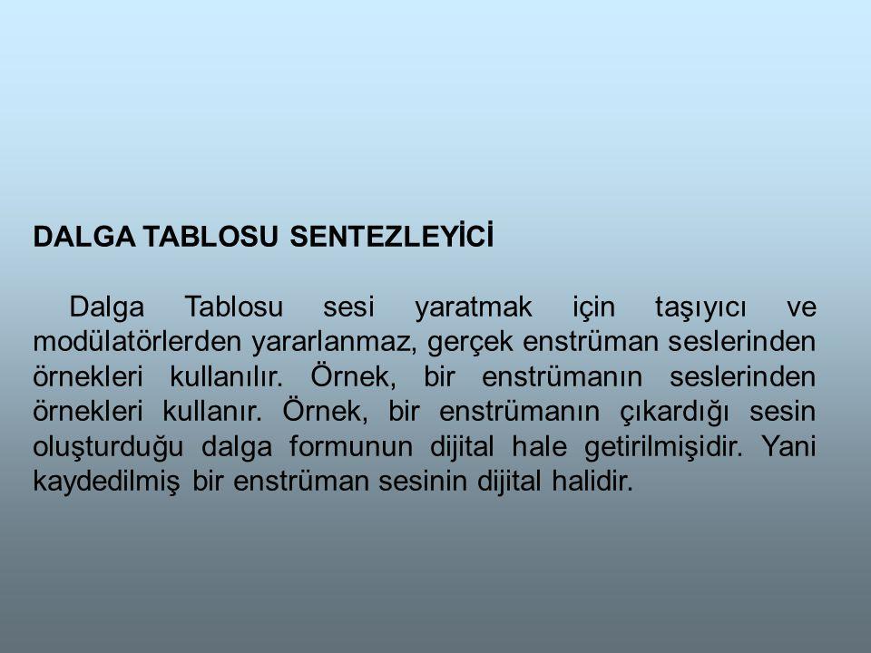 DALGA TABLOSU SENTEZLEYİCİ