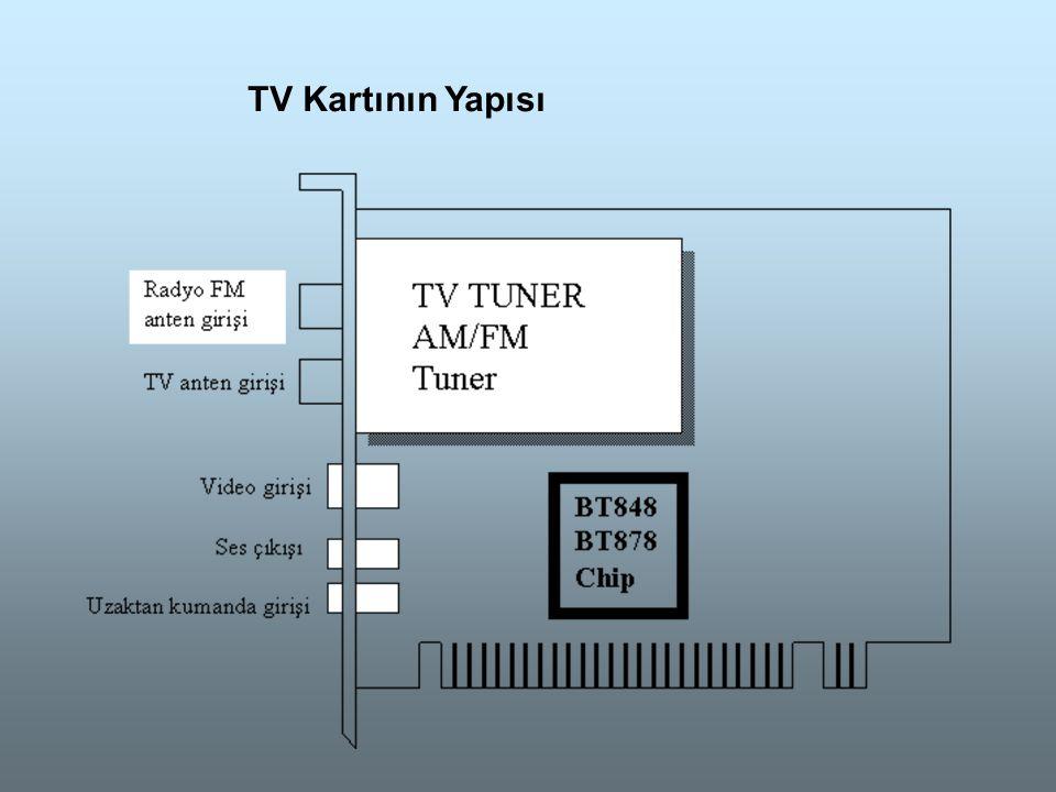 TV Kartının Yapısı