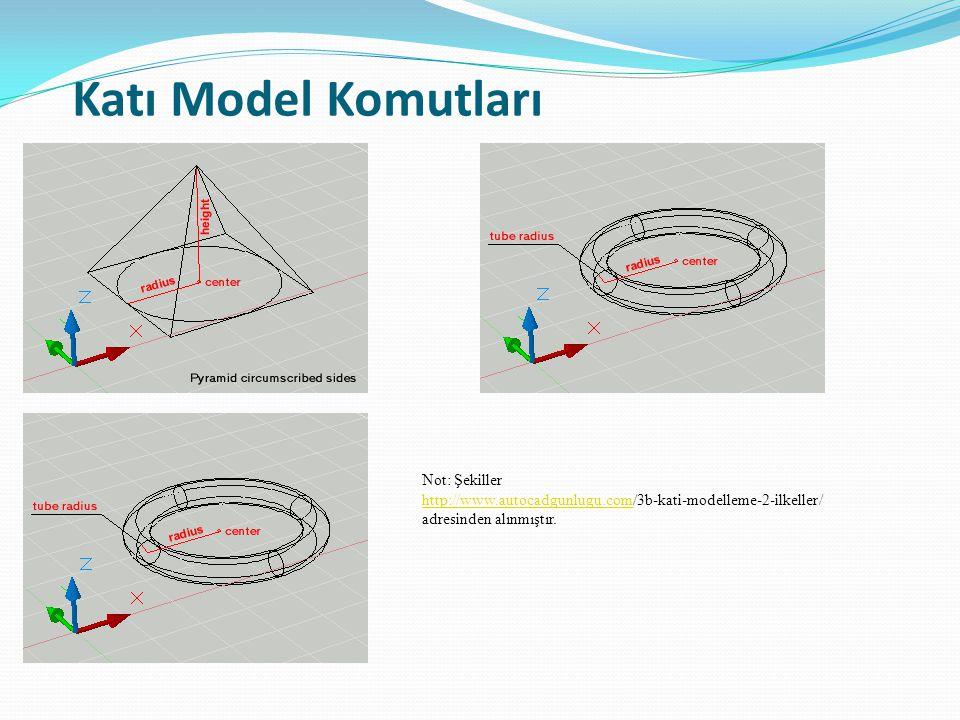 Katı Model Komutları Not: Şekiller