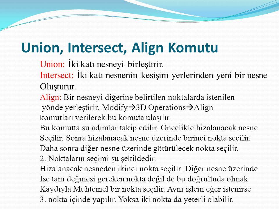 Union, Intersect, Align Komutu
