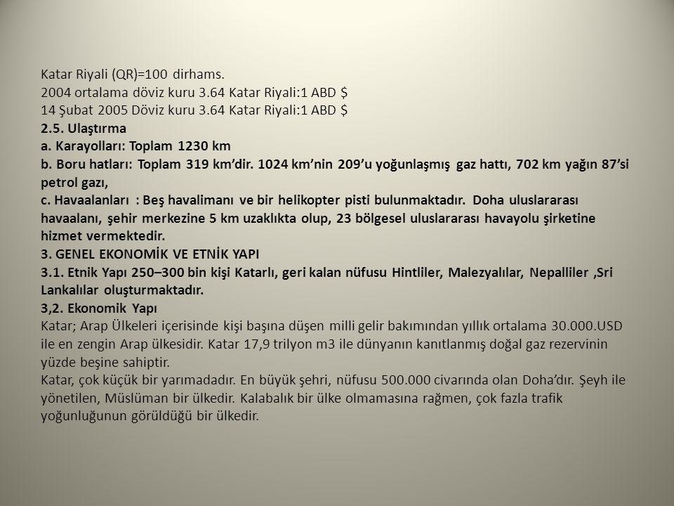 Katar Riyali (QR)=100 dirhams. 2004 ortalama döviz kuru 3