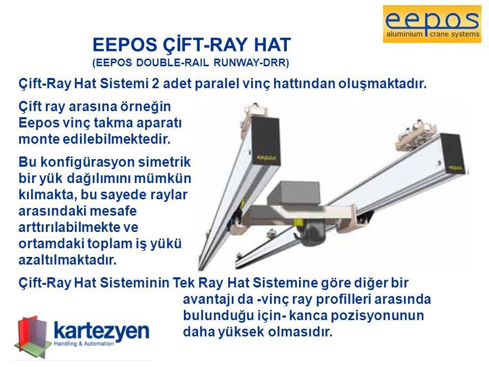EEPOS ÇİFT-RAY HAT (EEPOS DOUBLE-RAIL RUNWAY-DRR) Çift-Ray Hat Sistemi 2 adet paralel vinç hattından oluşmaktadır.
