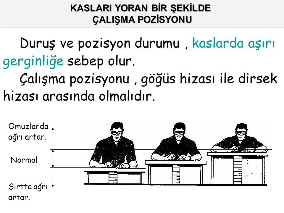 KASLARI YORAN BİR ŞEKİLDE