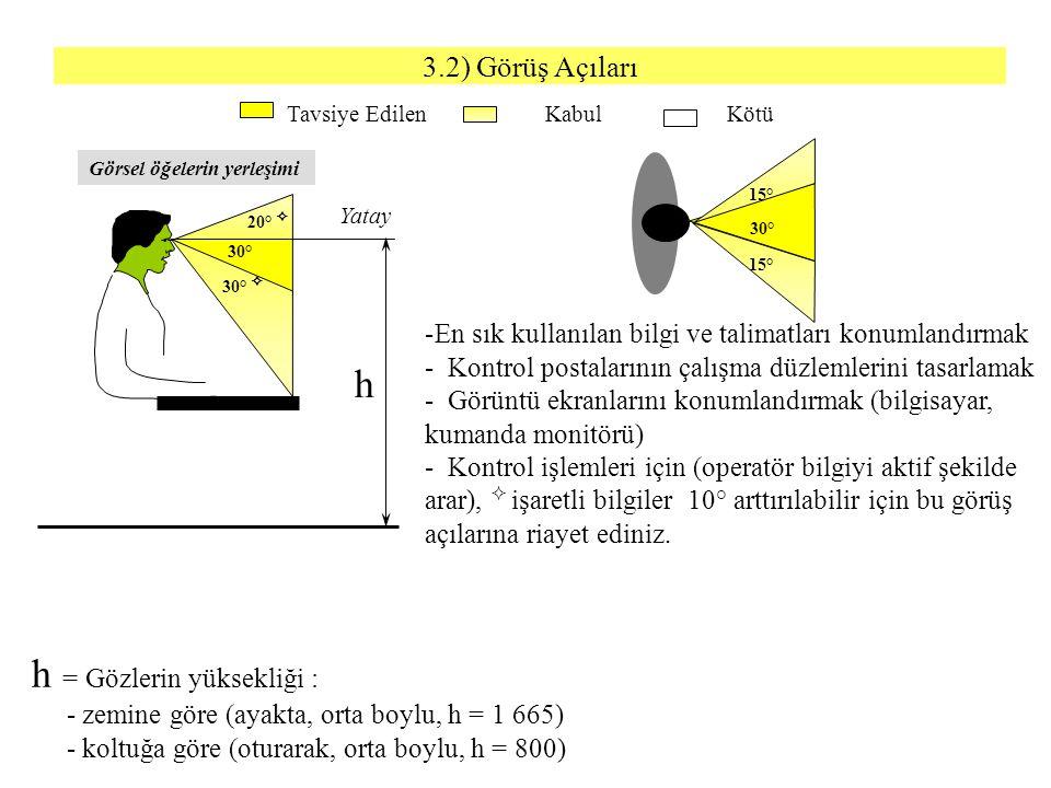 h = Gözlerin yüksekliği :
