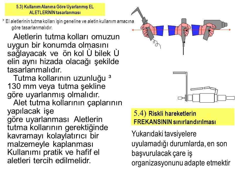 5.3) Kullanım Alanına Göre Uyarlanmış EL ALETLERİNİN tasarlanması