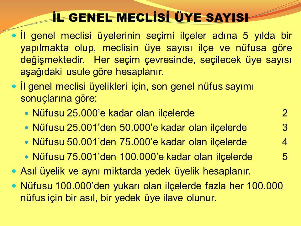 İL GENEL MECLİSİ ÜYE SAYISI