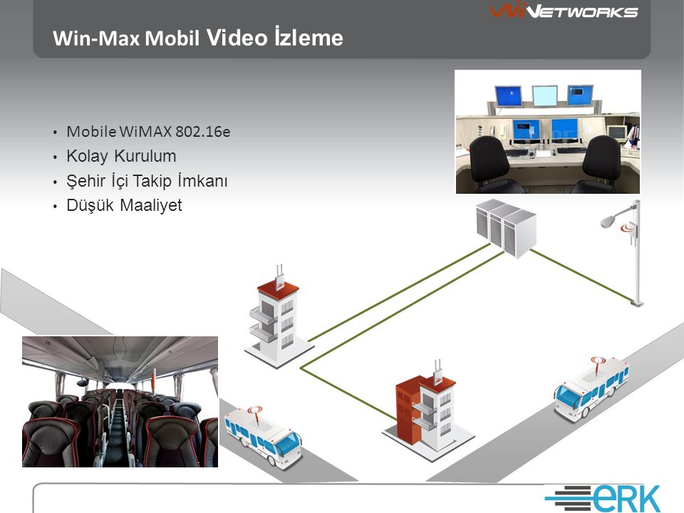 Win-Max Mobil Video İzleme