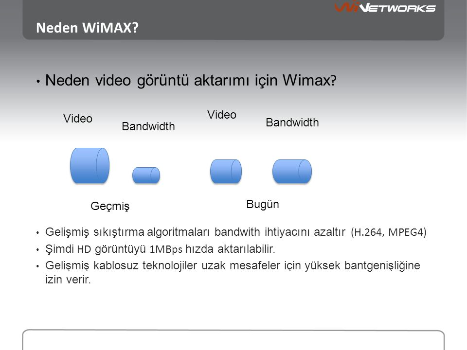 Neden video görüntü aktarımı için Wimax