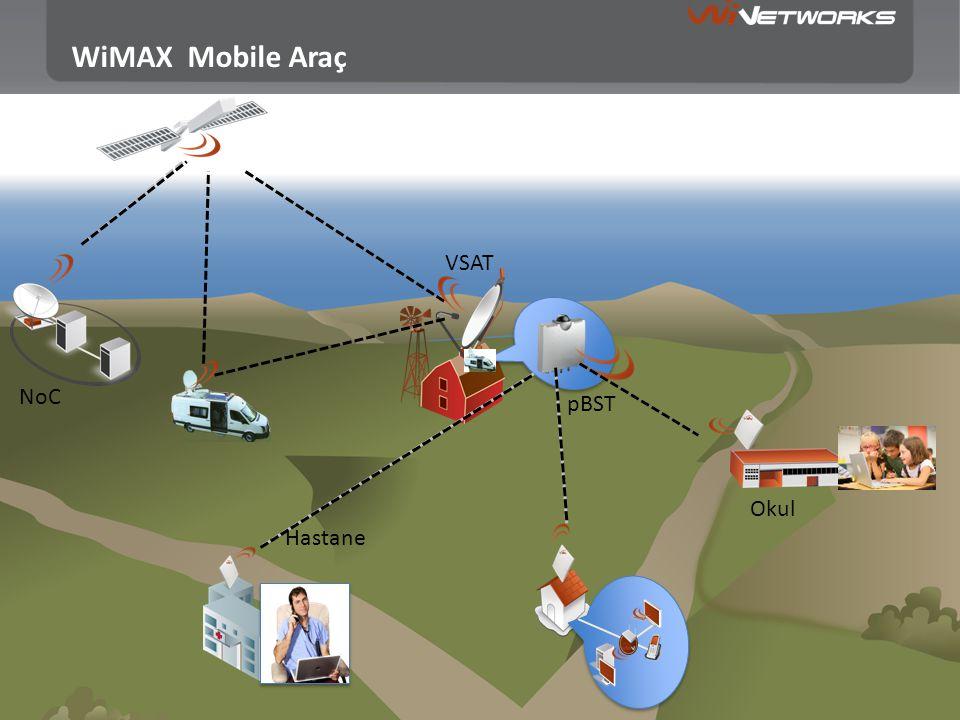WiMAX Mobile Araç VSAT NoC pBST Down link Up link Okul Hastane
