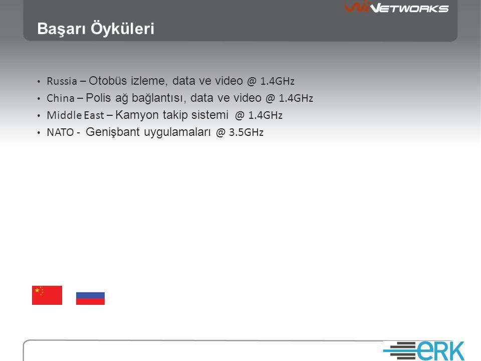 Başarı Öyküleri Russia – Otobüs izleme, data ve video @ 1.4GHz