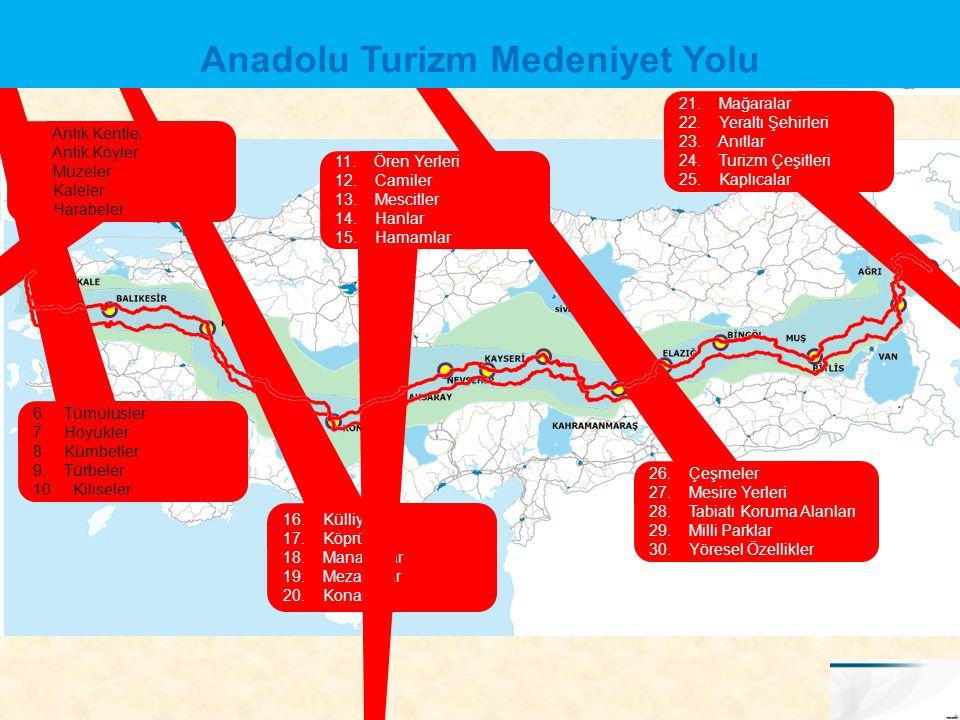 Anadolu Turizm Medeniyet Yolu