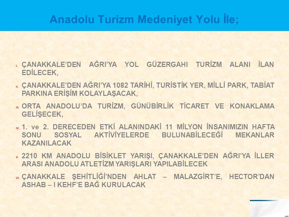 Anadolu Turizm Medeniyet Yolu İle;