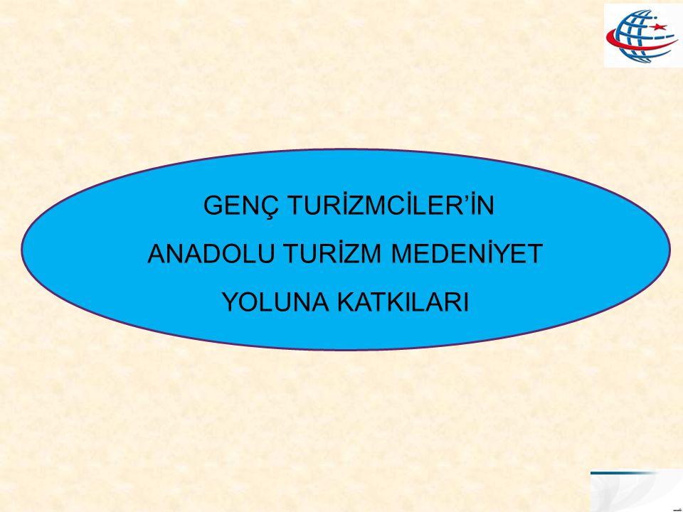 ANADOLU TURİZM MEDENİYET YOLUNA KATKILARI