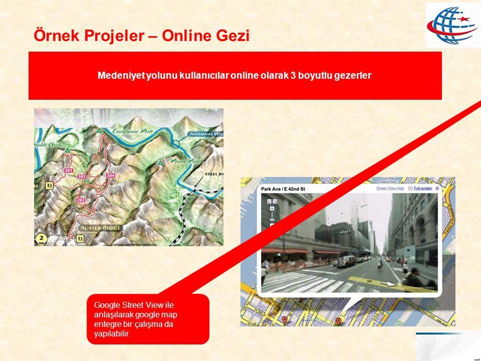 Örnek Projeler – Online Gezi