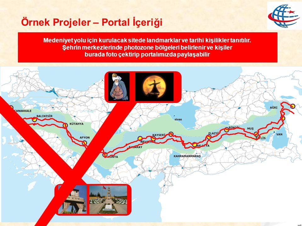 Örnek Projeler – Portal İçeriği
