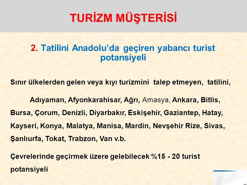 2. Tatilini Anadolu'da geçiren yabancı turist potansiyeli