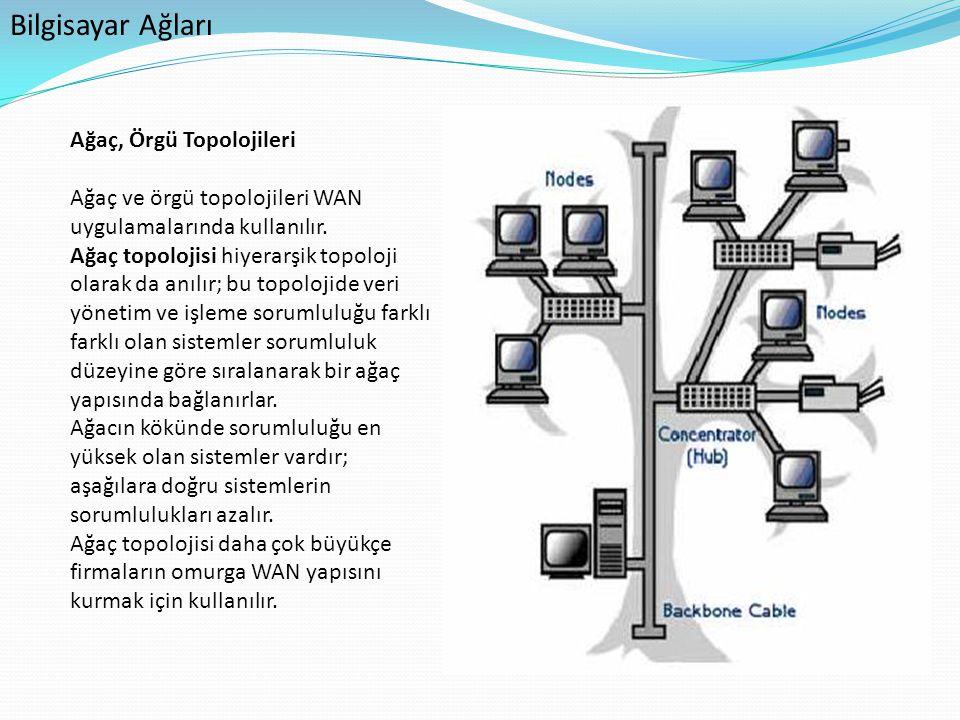 Bilgisayar Ağları Ağaç, Örgü Topolojileri