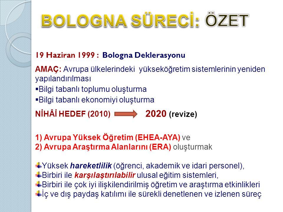 BOLOGNA SÜRECİ: ÖZET 2020 (revize)