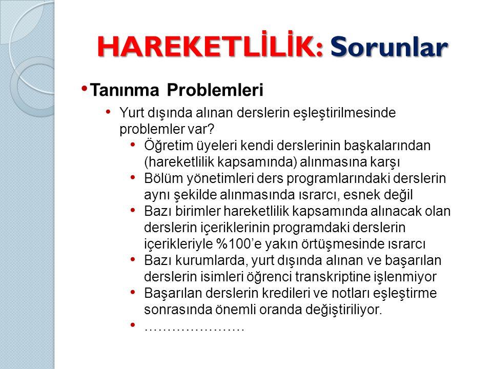 HAREKETLİLİK: Sorunlar