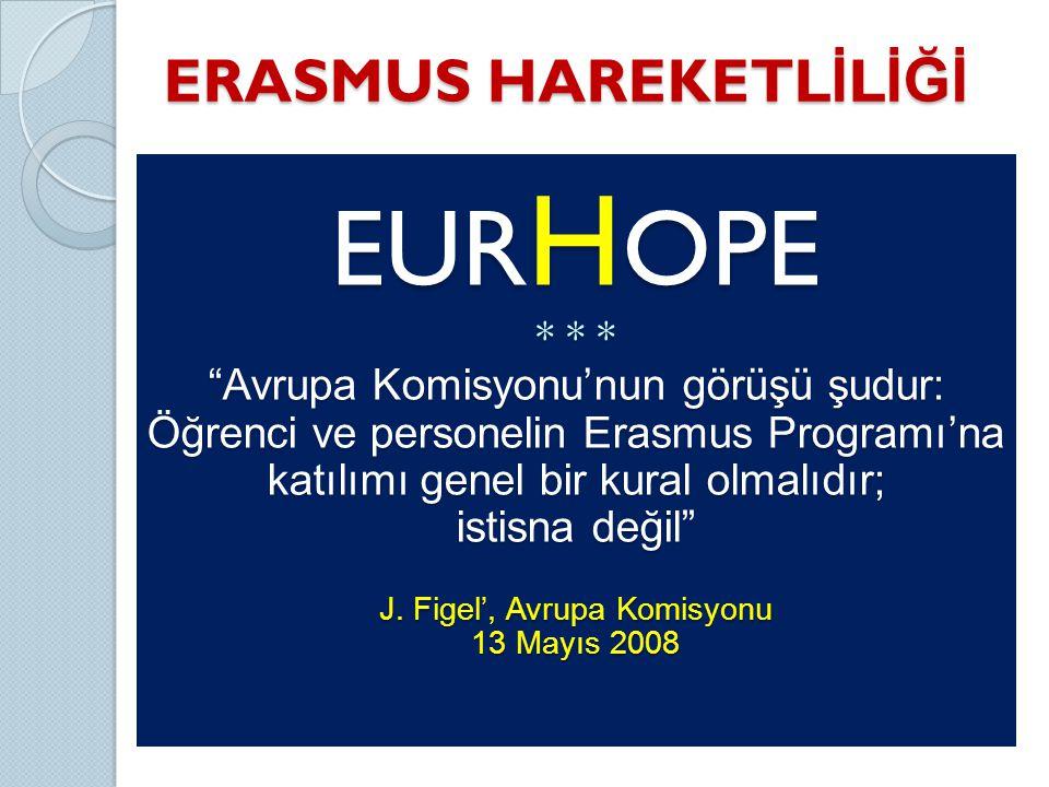 ERASMUS HAREKETLİLİĞİ