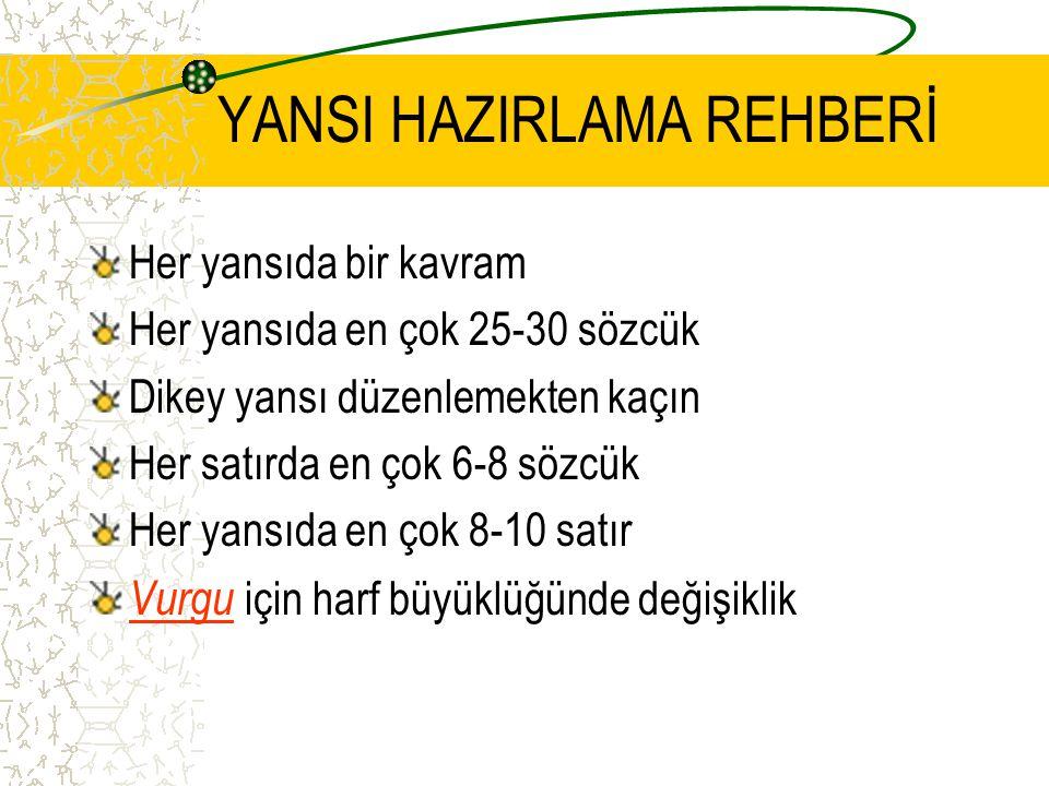 YANSI HAZIRLAMA REHBERİ