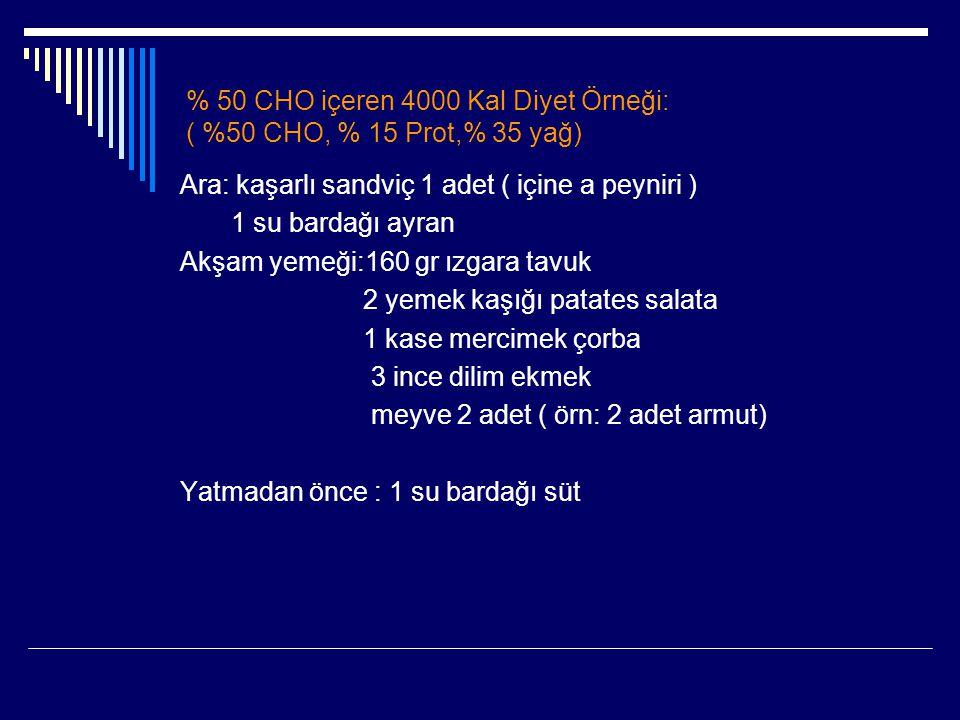 % 50 CHO içeren 4000 Kal Diyet Örneği: ( %50 CHO, % 15 Prot,% 35 yağ)