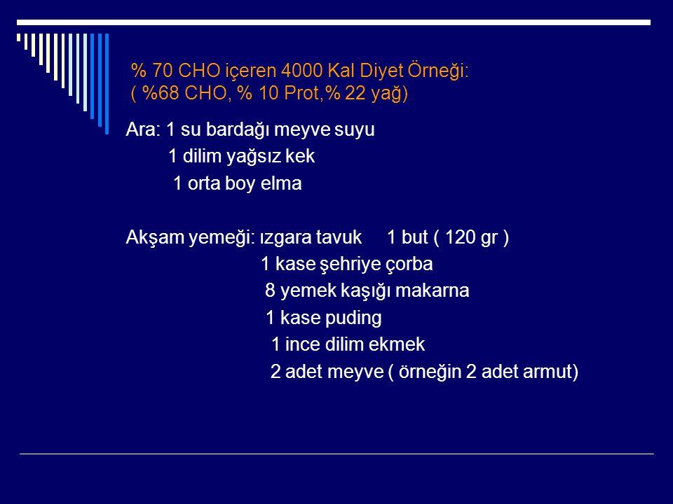% 70 CHO içeren 4000 Kal Diyet Örneği: ( %68 CHO, % 10 Prot,% 22 yağ)