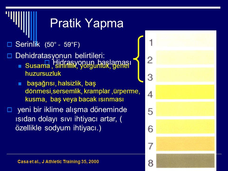 Pratik Yapma Serinlik (50° - 59°F) Dehidratasyonun belirtileri: