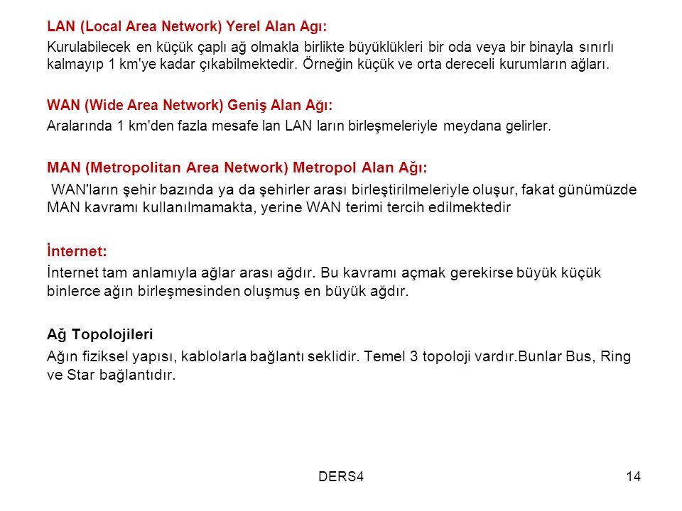 MAN (Metropolitan Area Network) Metropol Alan Ağı: