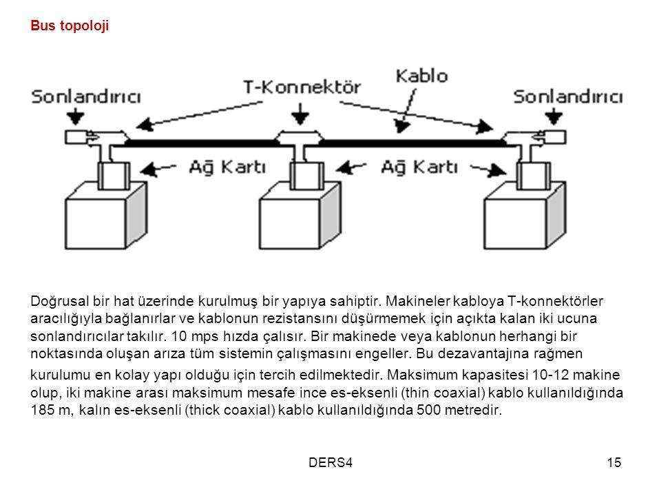 Bus topoloji