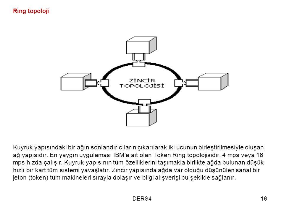 Ring topoloji