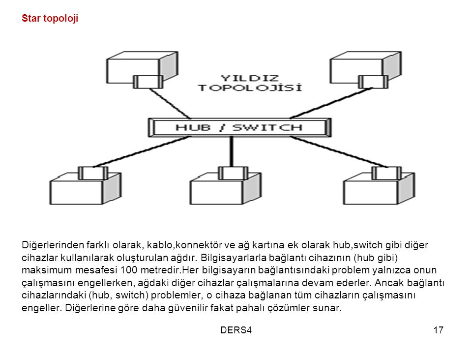 Star topoloji